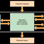 Apple Pay サポートドキュメント