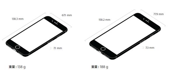 iphone7-site2