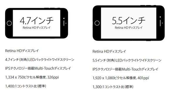 iphone7-site3