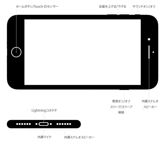 iphone7-site5