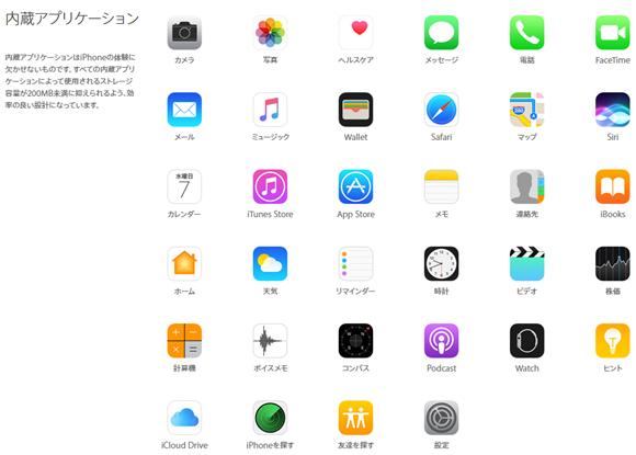 iphone7-site7