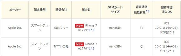 OCNモバイルONE 動作 iPhone7