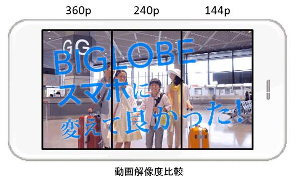 BIGLOBE SIM エンタメフリー・オプション
