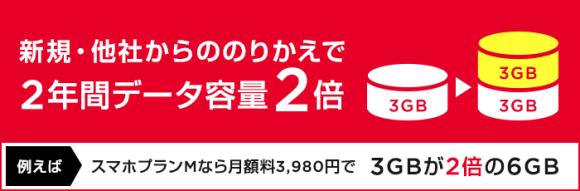 Y!mobile データ容量2倍キャンペーン