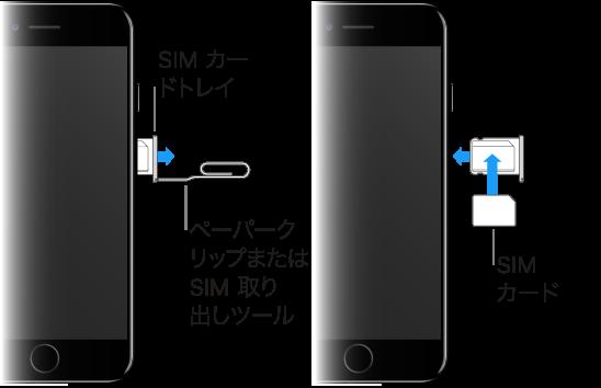 iPhoneの説明書 SIMカード