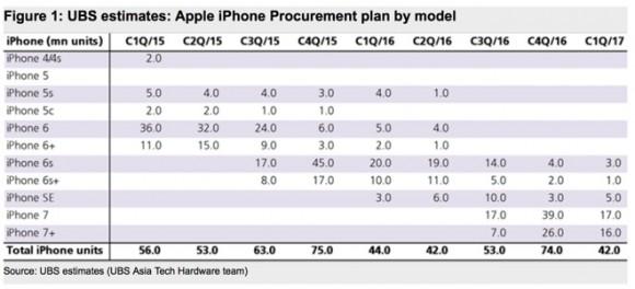 19172-19241-iphoneprocurement-inline-l