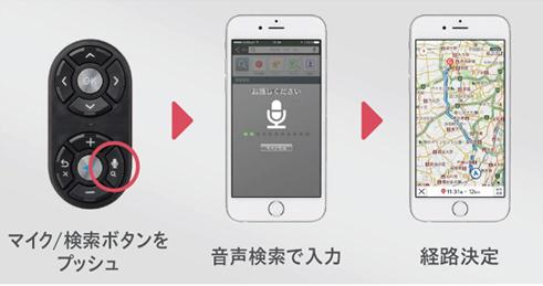 ナビうま ハンドルリモコン for Yahoo!カーナビ