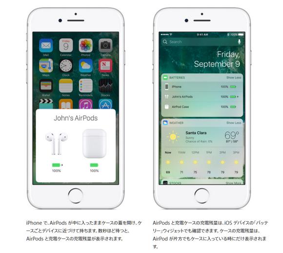 Apple AirPods サポート