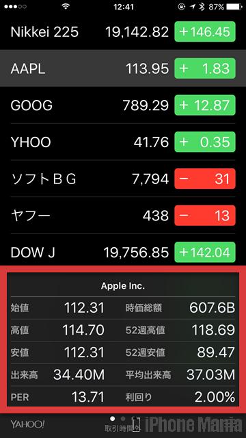 iPhoneの説明書 株価