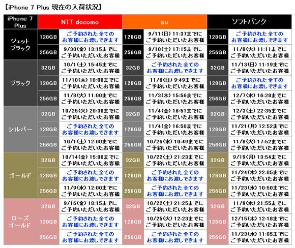 ヨドバシ 京都 iPhone7 在庫