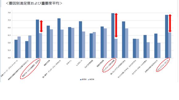 NTTコム オンライン・マーケティング・ソリューション