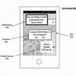 uberPOOL 特許