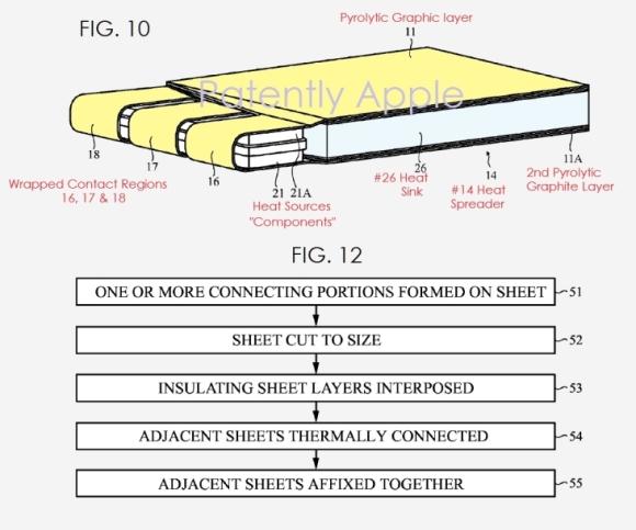 Apple 特許 放熱 グラファイト