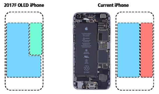 kgi-battery