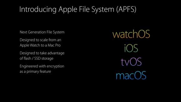 APFS WWDC2016