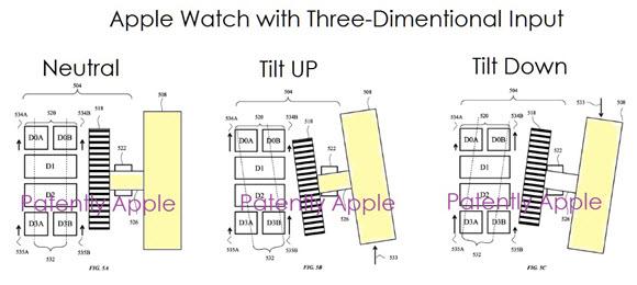Apple Watch 特許 デジタルクラウン