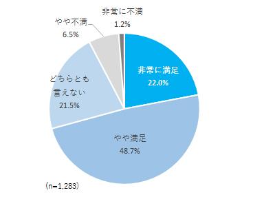 定額音楽配信サービス利用実態調査 2017年3月