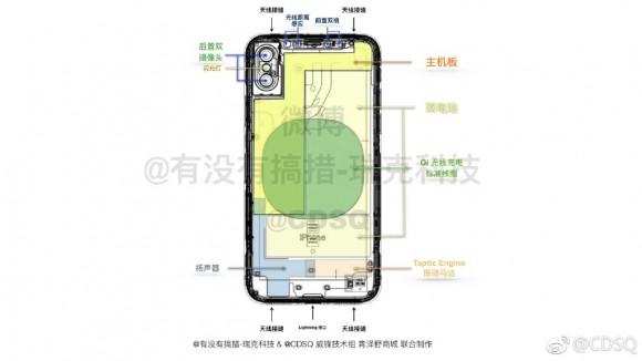iphone8 設計図  解説