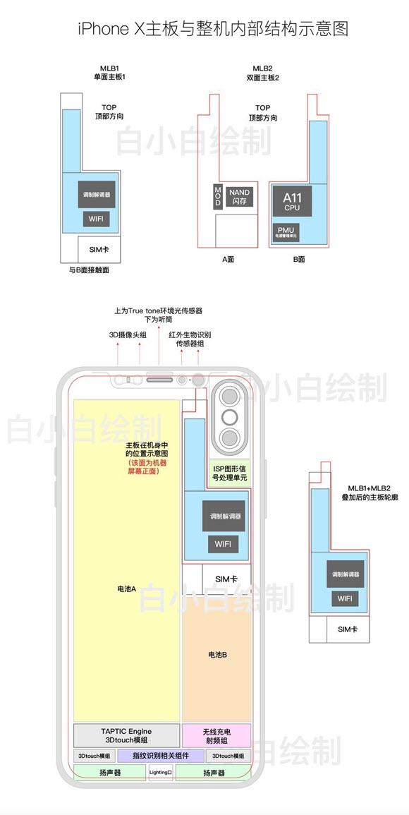 次世代iPhone Part248 [無断転載禁止]©2ch.netYouTube動画>5本 ->画像>522枚