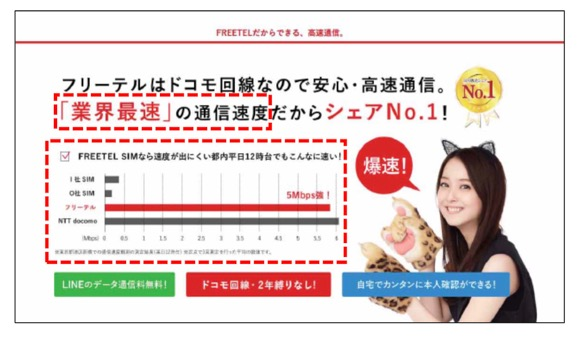 FREETEL 消費者庁