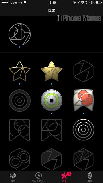 アースデイチャレンジ Apple Watch