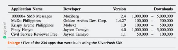 アプリ silverpush ビーコン android