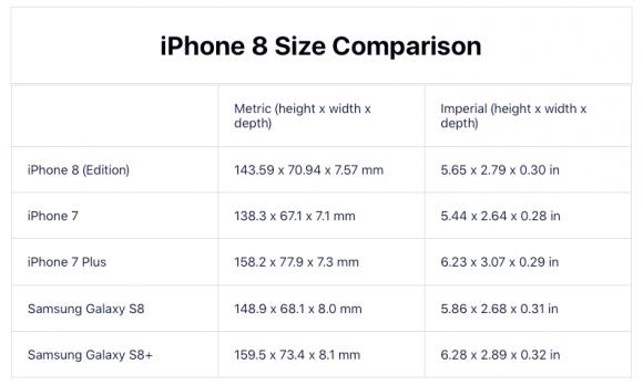 iPhone8 サイズ比較
