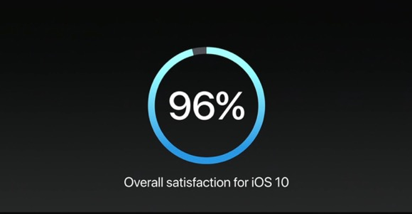iOS10 満足度 WWDC 17
