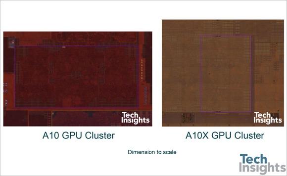 A10とA10X GPU