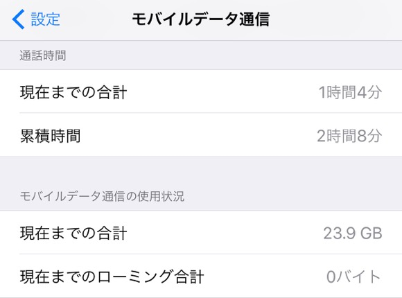 iOS10の使用状況