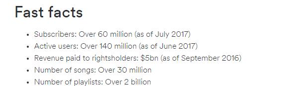 Spotify 2017年7月