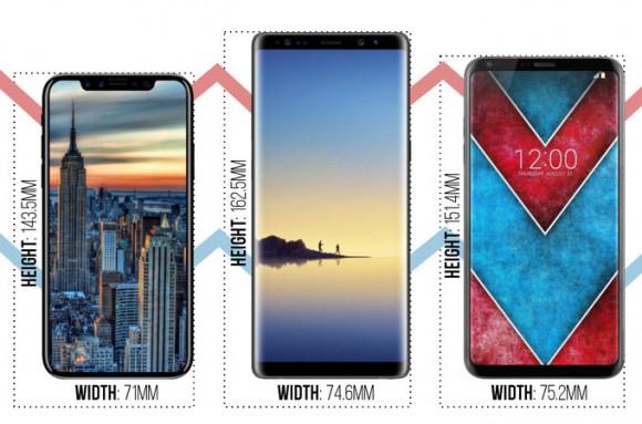 iPhone8、Samsung Galaxy Note 8、LG V30