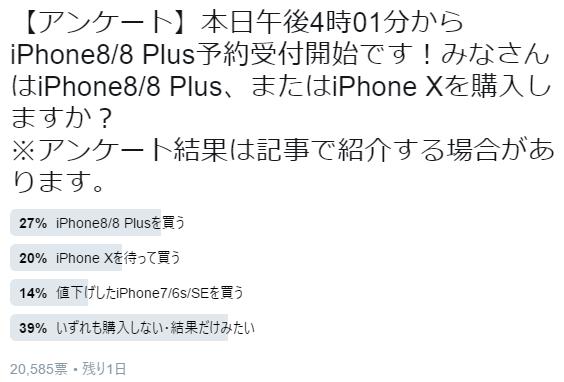 iPhone8 Twitter アンケート