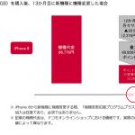 iphone8 ドコモ 機種変更応援キャンペーン