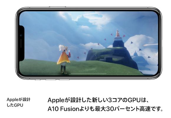 iPhone X GPU