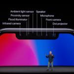 TrueDepthカメラ iPhone X