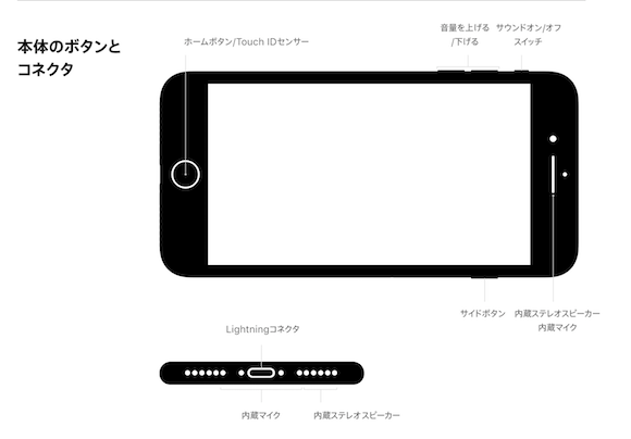 iPhone8 スピーカー