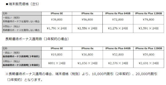 rakuten-iPhone-price