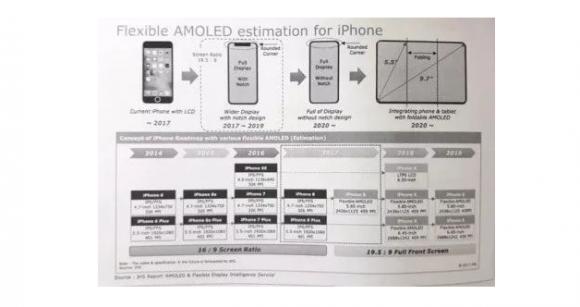 iphone x apple 計画 2019年