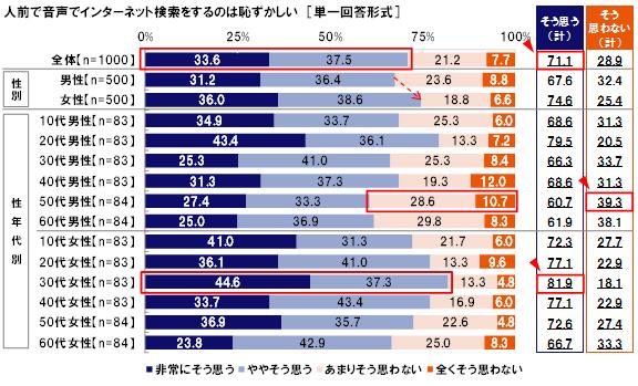 p_index_03