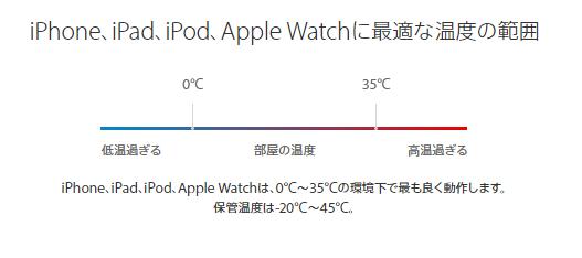 iphone 温度 バッテリー