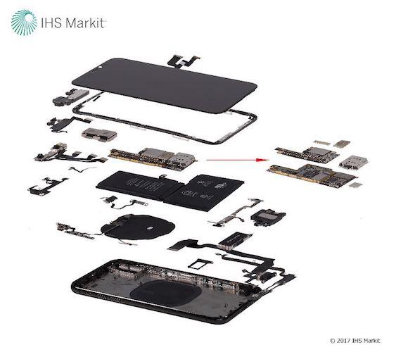 iPhone X 原価 IHS Markit