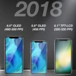 iPhone X 2018年