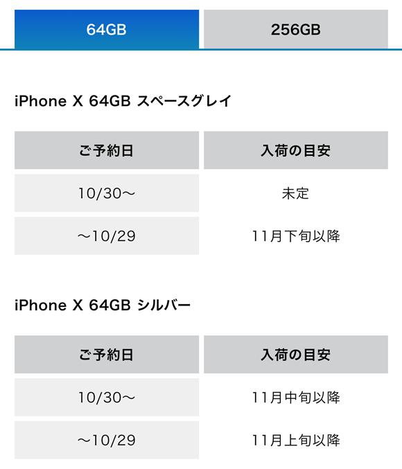 ソフトバンク iPhone X 予約 本申し込み