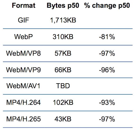 GIFアニメ ファイルサイズ 比較