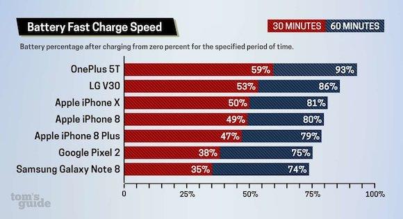高速充電比較