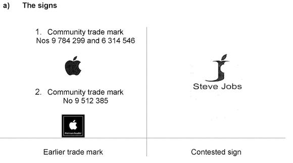 Steve Jobs Apple ロゴ