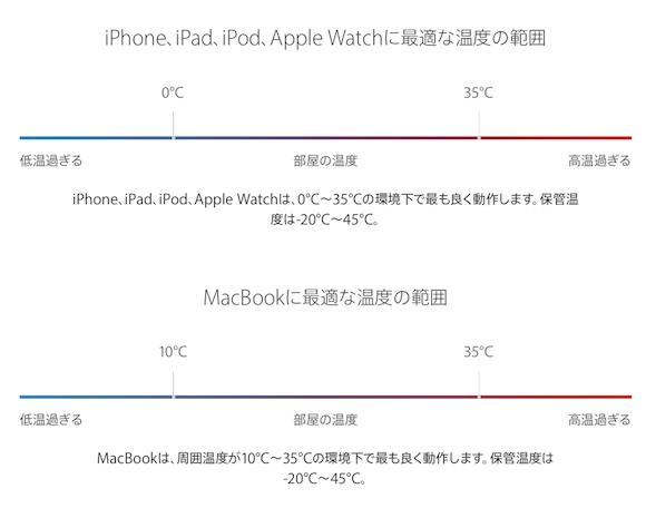 Apple「バッテリーの駆動時間と耐用年数を最大限に延ばす」