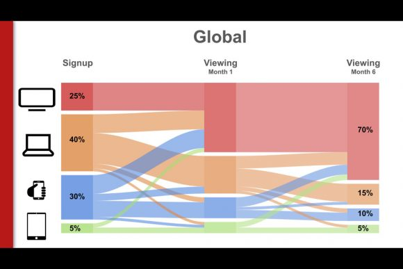 Global_Viewing_Devices_Slide