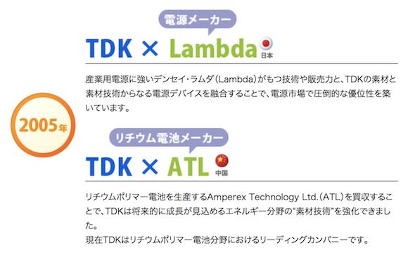 TDK Amperex Technology